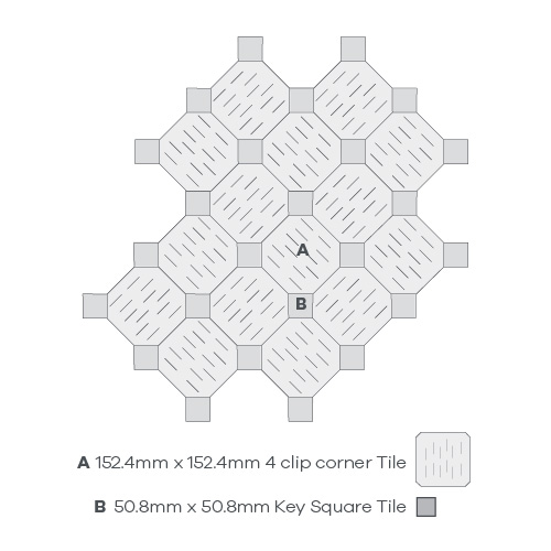 Key Stone Mini, 2 Products - AM5D2504 wire image